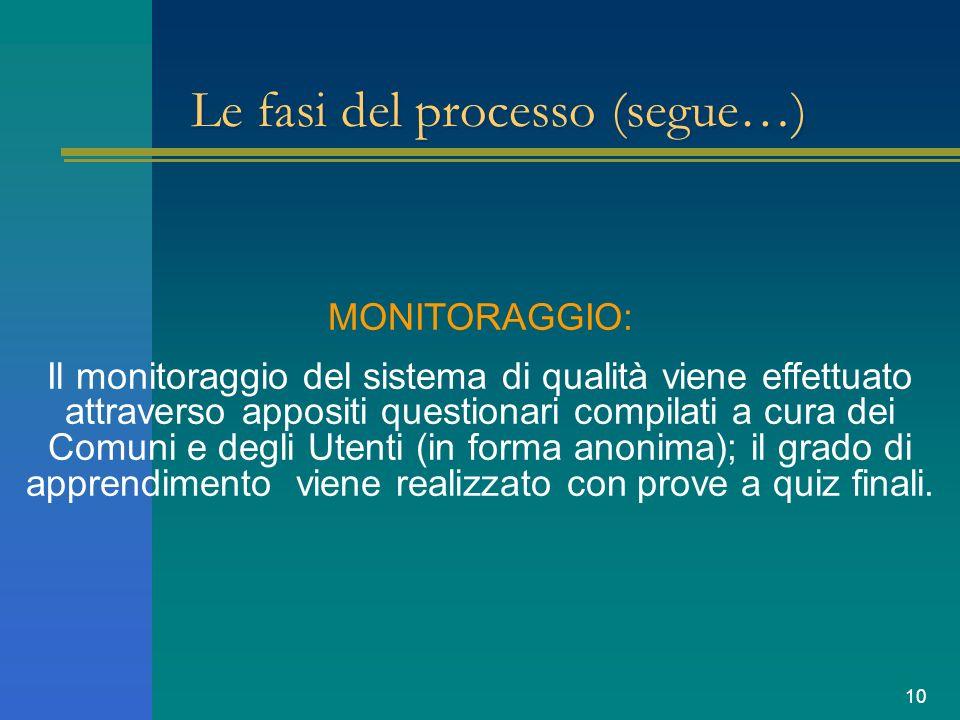 10 Le fasi del processo (segue…) MONITORAGGIO: Il monitoraggio del sistema di qualità viene effettuato attraverso appositi questionari compilati a cura dei Comuni e degli Utenti (in forma anonima); il grado di apprendimento viene realizzato con prove a quiz finali.