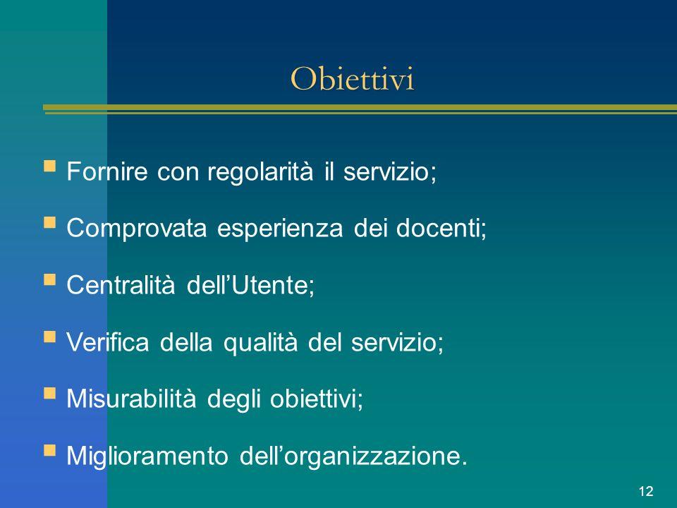 12 Obiettivi Fornire con regolarità il servizio; Comprovata esperienza dei docenti; Centralità dellUtente; Verifica della qualità del servizio; Misurabilità degli obiettivi; Miglioramento dellorganizzazione.