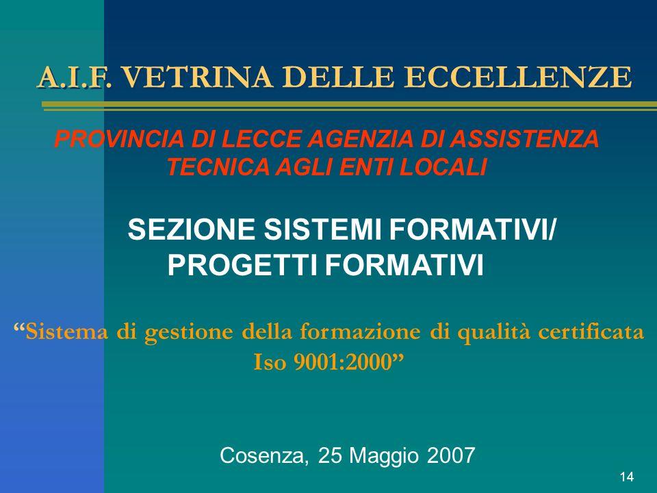 14 A.I.F. VETRINA DELLE ECCELLENZE PROVINCIA DI LECCE AGENZIA DI ASSISTENZA TECNICA AGLI ENTI LOCALI Sistema di gestione della formazione di qualità c