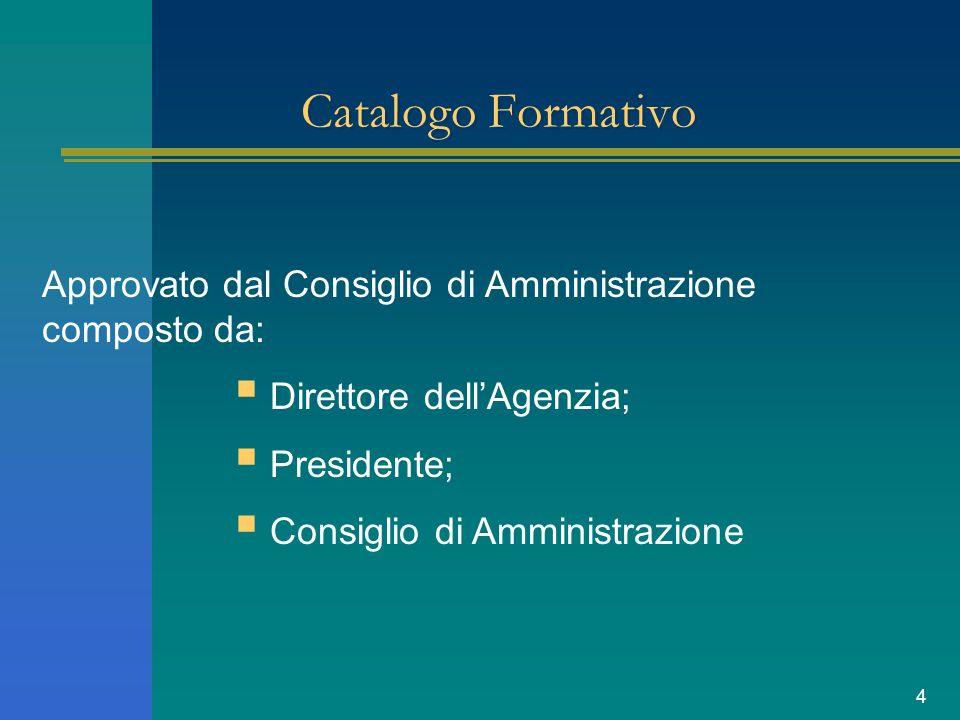 4 Catalogo Formativo Approvato dal Consiglio di Amministrazione composto da: Direttore dellAgenzia; Presidente; Consiglio di Amministrazione