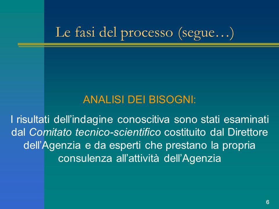 6 Le fasi del processo (segue…) ANALISI DEI BISOGNI: I risultati dellindagine conoscitiva sono stati esaminati dal Comitato tecnico-scientifico costituito dal Direttore dellAgenzia e da esperti che prestano la propria consulenza allattività dellAgenzia