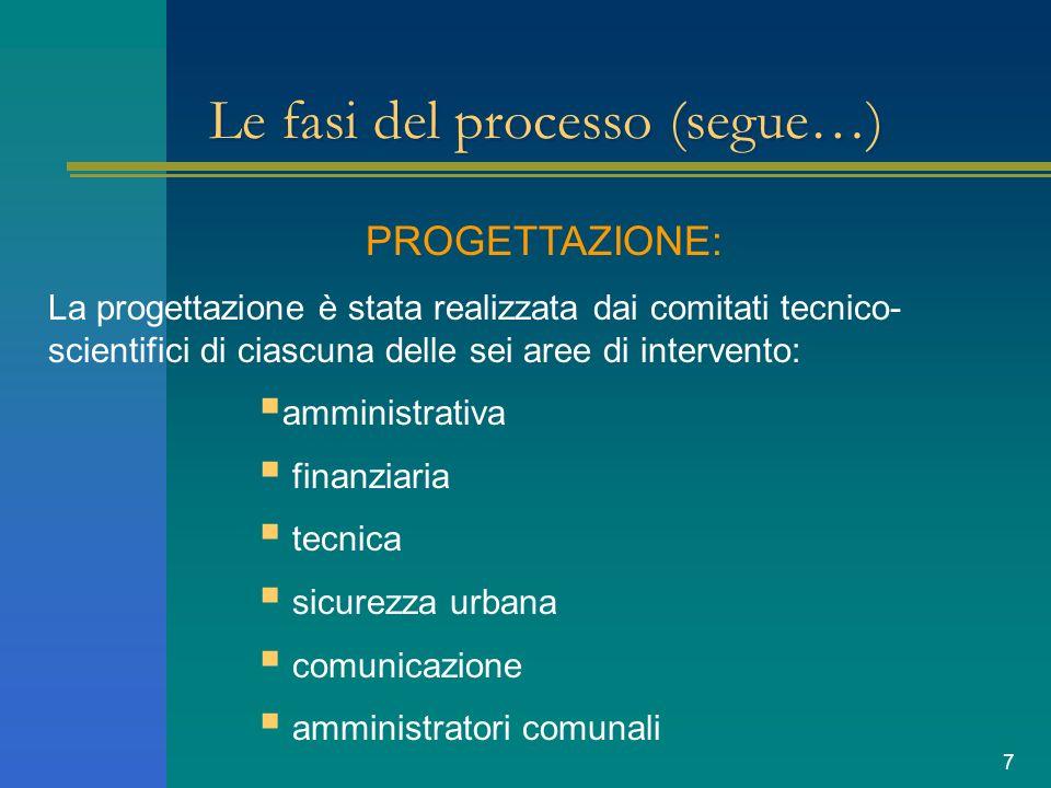 7 Le fasi del processo (segue…) PROGETTAZIONE: La progettazione è stata realizzata dai comitati tecnico- scientifici di ciascuna delle sei aree di intervento: amministrativa finanziaria tecnica sicurezza urbana comunicazione amministratori comunali