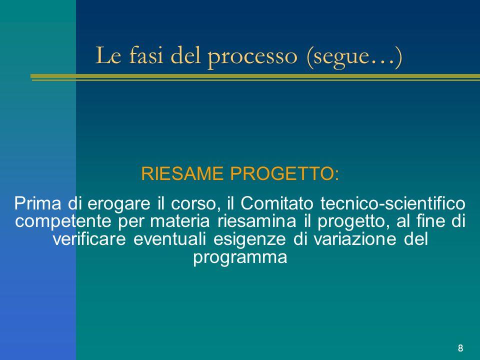 8 Le fasi del processo (segue…) RIESAME PROGETTO: Prima di erogare il corso, il Comitato tecnico-scientifico competente per materia riesamina il progetto, al fine di verificare eventuali esigenze di variazione del programma