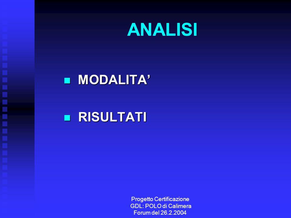 Progetto Certificazione GDL: POLO di Calimera Forum del 26.2.2004 ANALISI MODALITA MODALITA RISULTATI RISULTATI