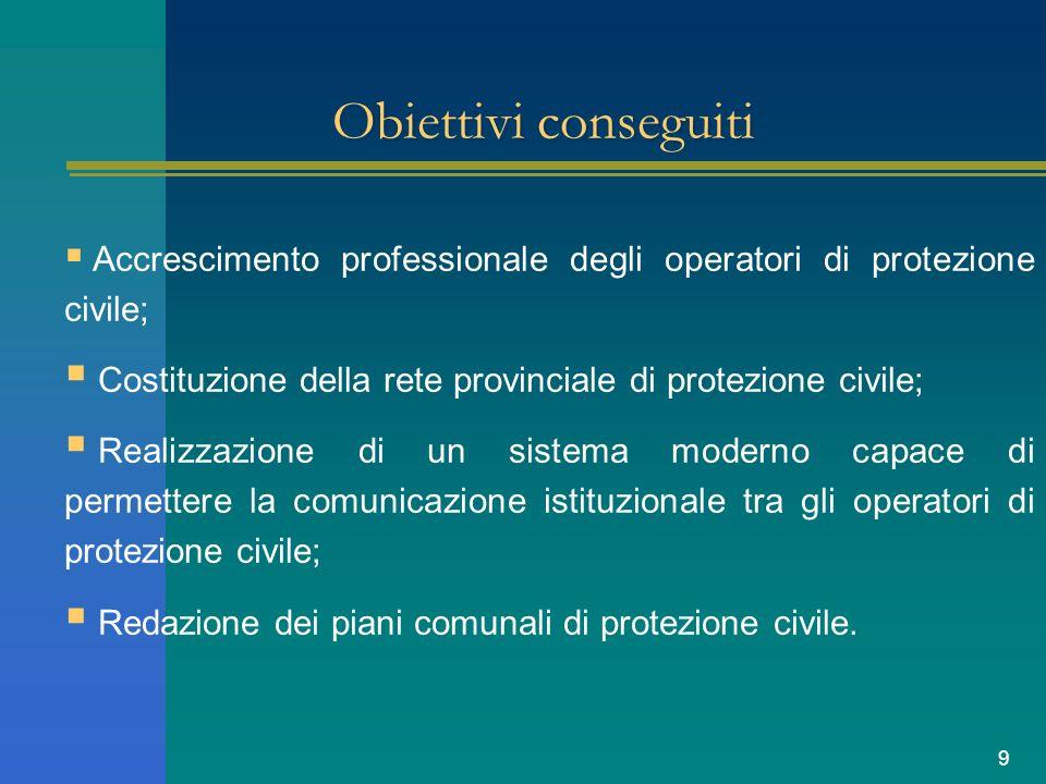 9 Obiettivi conseguiti Accrescimento professionale degli operatori di protezione civile; Costituzione della rete provinciale di protezione civile; Realizzazione di un sistema moderno capace di permettere la comunicazione istituzionale tra gli operatori di protezione civile; Redazione dei piani comunali di protezione civile.