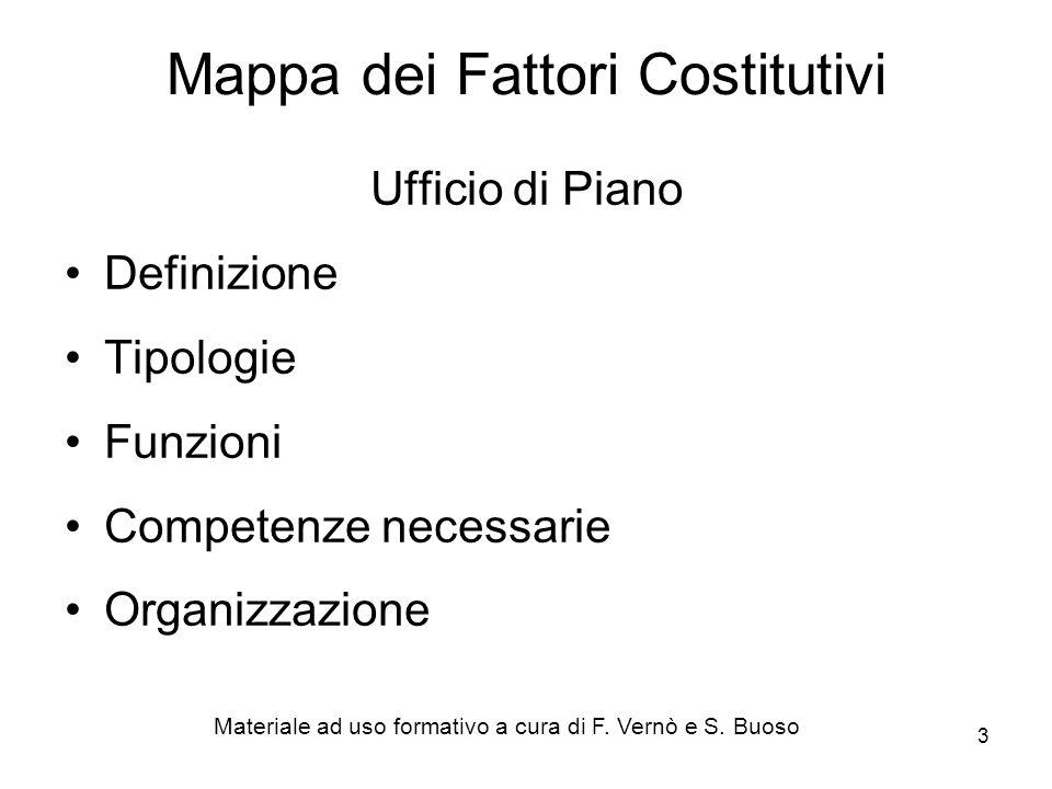 3 Mappa dei Fattori Costitutivi Ufficio di Piano Definizione Tipologie Funzioni Competenze necessarie Organizzazione Materiale ad uso formativo a cura di F.