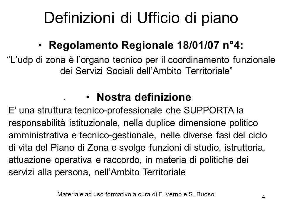 4 Definizioni di Ufficio di piano Regolamento Regionale 18/01/07 n°4: Ludp di zona è lorgano tecnico per il coordinamento funzionale dei Servizi Sociali dellAmbito Territoriale.