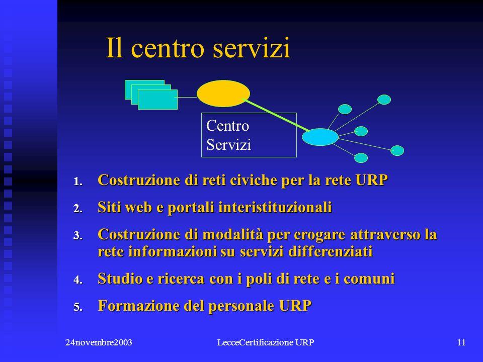 24novembre2003LecceCertificazione URP10 Poli di Rete Il polo di rete 1.