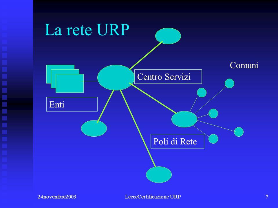 24novembre2003LecceCertificazione URP7 Centro Servizi Poli di Rete Comuni Enti La rete URP
