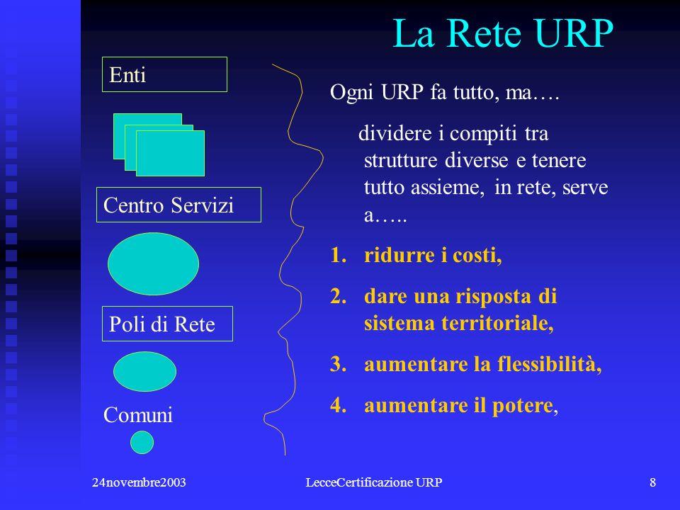 24novembre2003LecceCertificazione URP8 Centro Servizi Poli di Rete Comuni Enti La Rete URP Ogni URP fa tutto, ma….