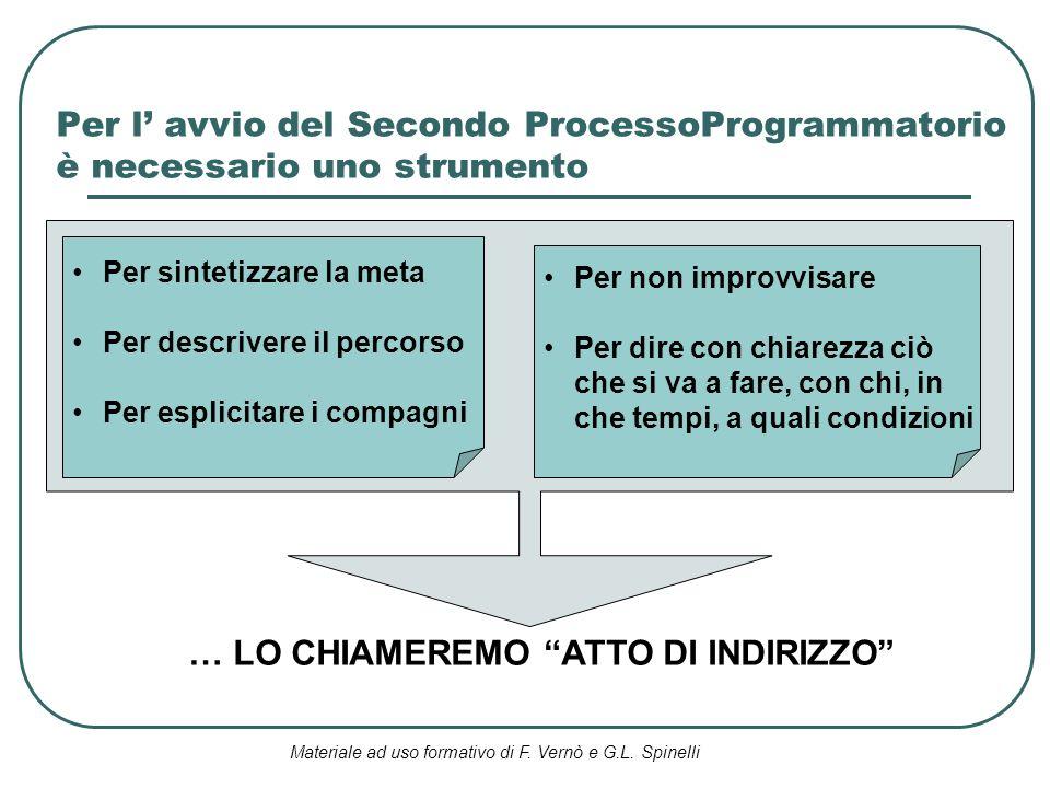 Materiale ad uso formativo di F. Vernò e G.L. Spinelli Per l avvio del Secondo ProcessoProgrammatorio è necessario uno strumento Per sintetizzare la m
