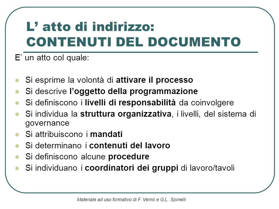 Materiale ad uso formativo di F. Vernò e G.L. Spinelli L atto di indirizzo: CONTENUTI DEL DOCUMENTO E un atto col quale: Si esprime la volontà di atti