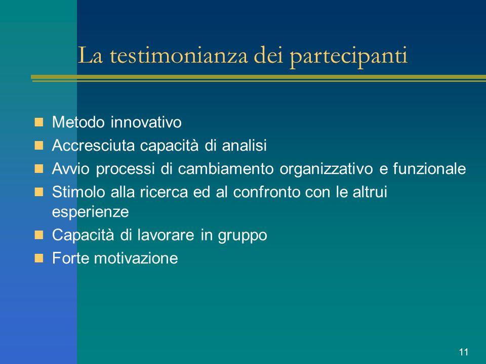 11 La testimonianza dei partecipanti Metodo innovativo Accresciuta capacità di analisi Avvio processi di cambiamento organizzativo e funzionale Stimolo alla ricerca ed al confronto con le altrui esperienze Capacità di lavorare in gruppo Forte motivazione