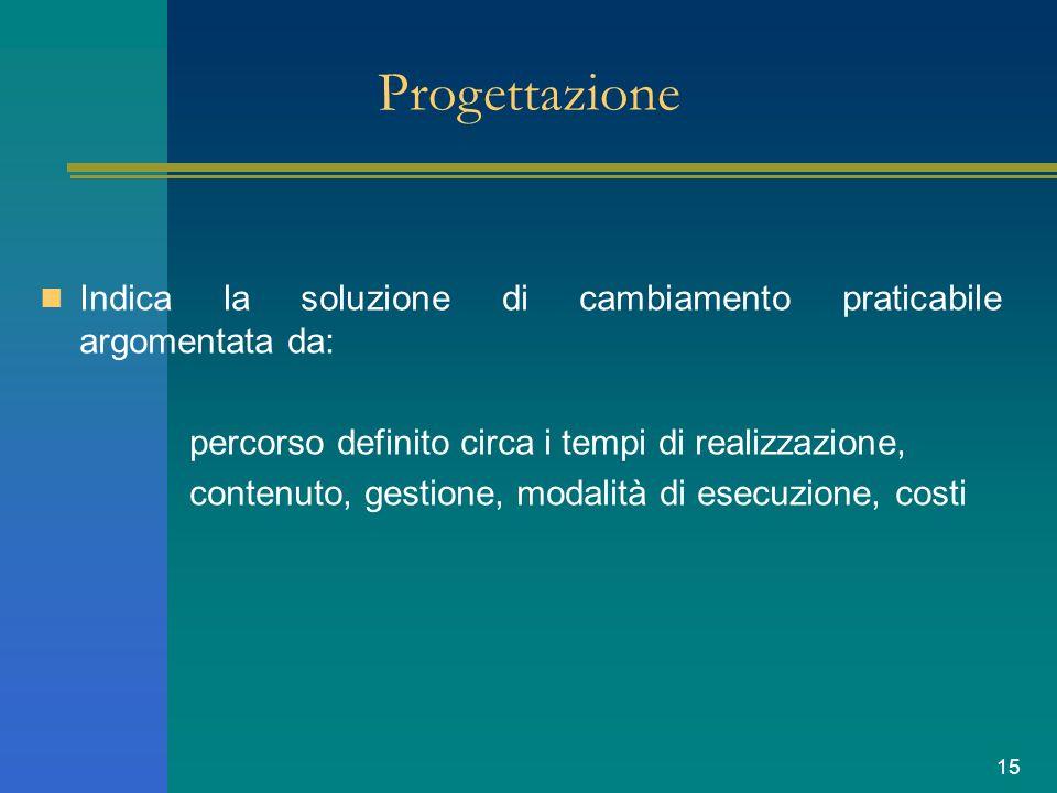 15 Progettazione Indica la soluzione di cambiamento praticabile argomentata da: percorso definito circa i tempi di realizzazione, contenuto, gestione, modalità di esecuzione, costi