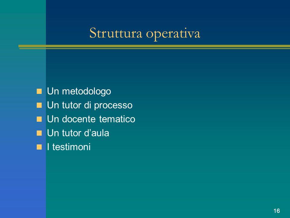 16 Struttura operativa Un metodologo Un tutor di processo Un docente tematico Un tutor daula I testimoni