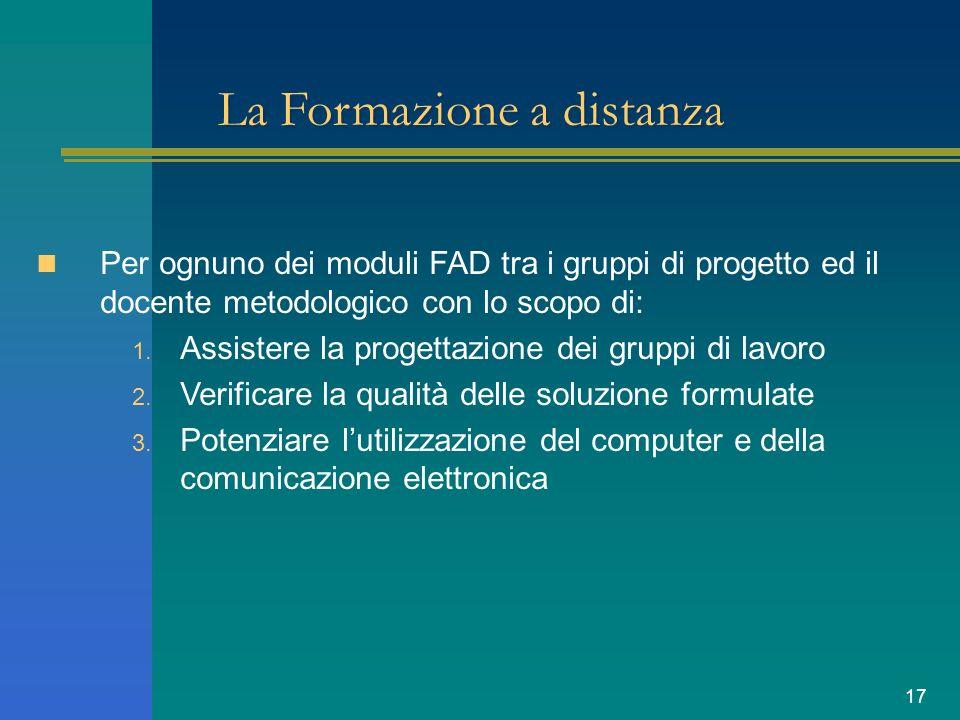 17 La Formazione a distanza Per ognuno dei moduli FAD tra i gruppi di progetto ed il docente metodologico con lo scopo di: 1.