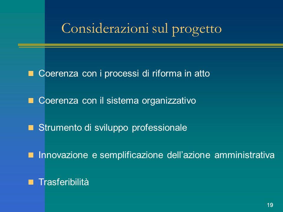 19 Considerazioni sul progetto Coerenza con i processi di riforma in atto Coerenza con il sistema organizzativo Strumento di sviluppo professionale Innovazione e semplificazione dellazione amministrativa Trasferibilità
