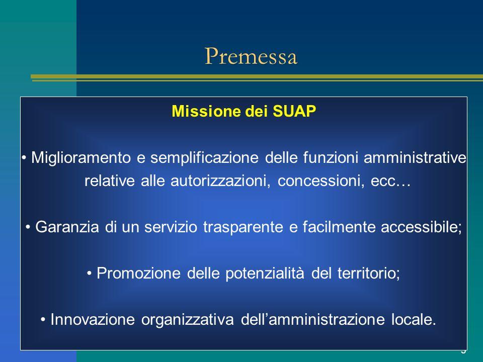 3 Premessa Missione dei SUAP Miglioramento e semplificazione delle funzioni amministrative relative alle autorizzazioni, concessioni, ecc… Garanzia di un servizio trasparente e facilmente accessibile; Promozione delle potenzialità del territorio; Innovazione organizzativa dellamministrazione locale.