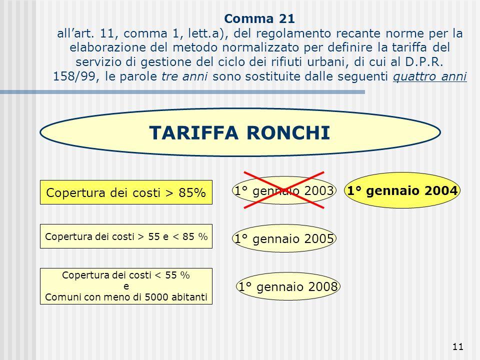 11 Comma 21 allart. 11, comma 1, lett.a), del regolamento recante norme per la elaborazione del metodo normalizzato per definire la tariffa del serviz