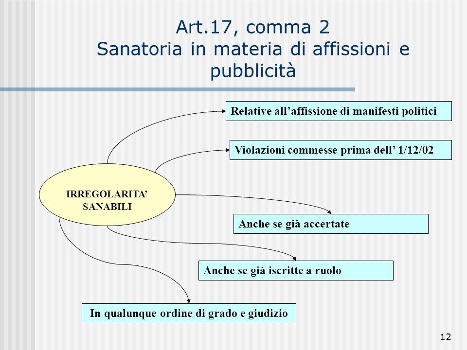 12 Art.17, comma 2 Sanatoria in materia di affissioni e pubblicità IRREGOLARITA SANABILI Relative allaffissione di manifesti politici Violazioni comme