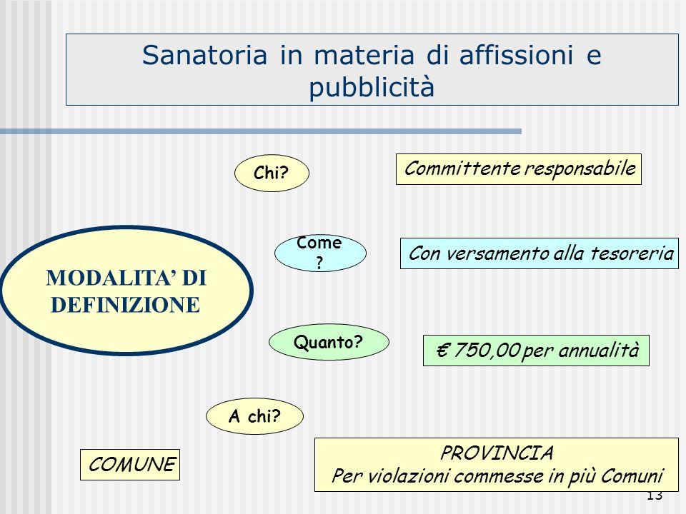 13 Sanatoria in materia di affissioni e pubblicità MODALITA DI DEFINIZIONE Chi.