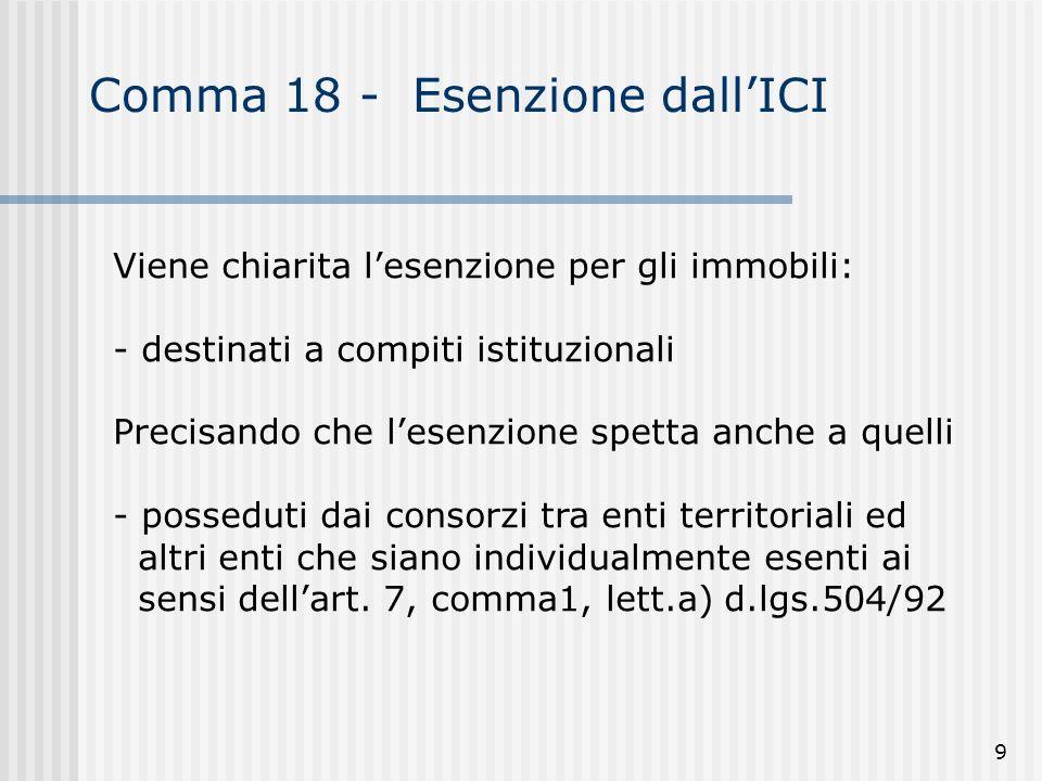 9 Comma 18 - Esenzione dallICI Viene chiarita lesenzione per gli immobili: - destinati a compiti istituzionali Precisando che lesenzione spetta anche