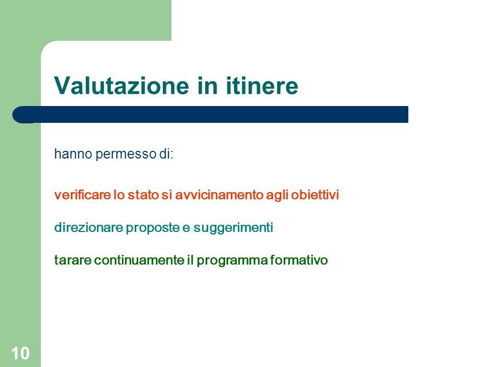 10 Valutazione in itinere hanno permesso di: verificare lo stato si avvicinamento agli obiettivi direzionare proposte e suggerimenti tarare continuame