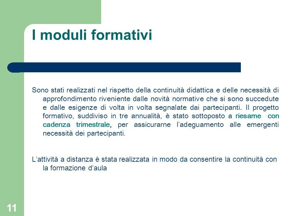 11 I moduli formativi Sono stati realizzati nel rispetto della continuità didattica e delle necessità di approfondimento riveniente dalle novità norma