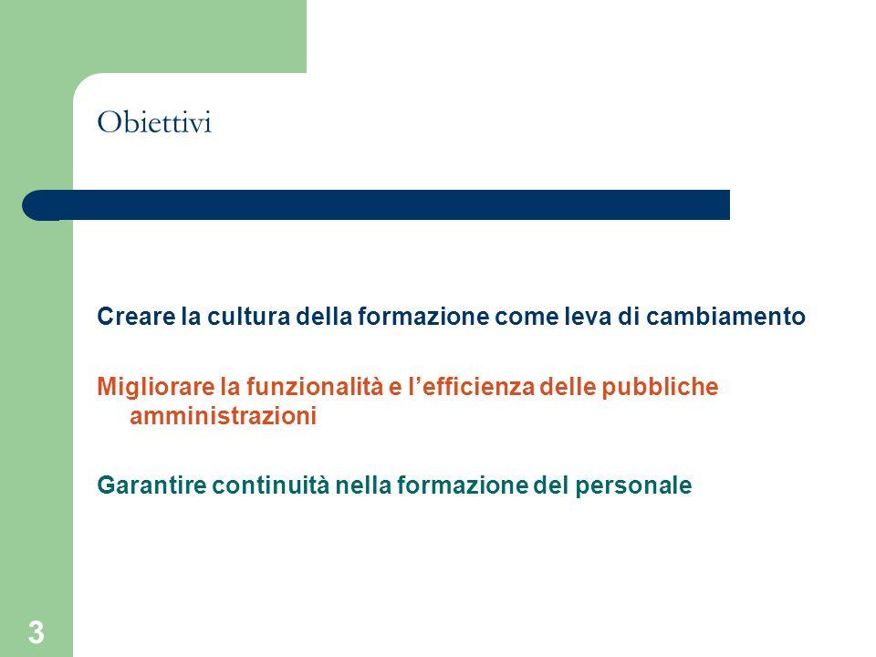 3 Obiettivi Creare la cultura della formazione come leva di cambiamento Migliorare la funzionalità e lefficienza delle pubbliche amministrazioni Garan