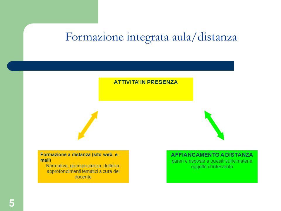 5 ATTIVITA IN PRESENZA Formazione a distanza (sito web, e- mail) Normativa, giurisprudenza, dottrina, approfondimenti tematici a cura del docente AFFI