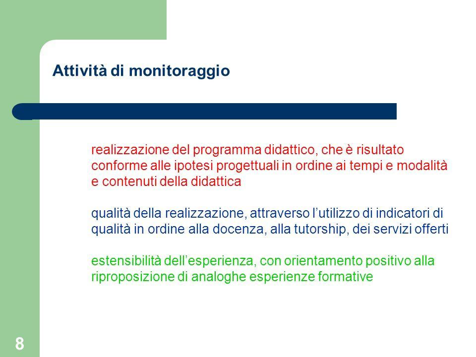8 Attività di monitoraggio realizzazione del programma didattico, che è risultato conforme alle ipotesi progettuali in ordine ai tempi e modalità e co