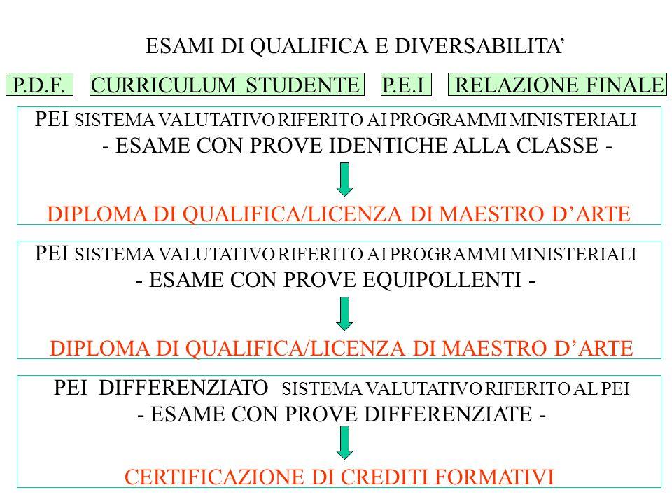 ESAMI DI QUALIFICA E DIVERSABILITA P.D.F.