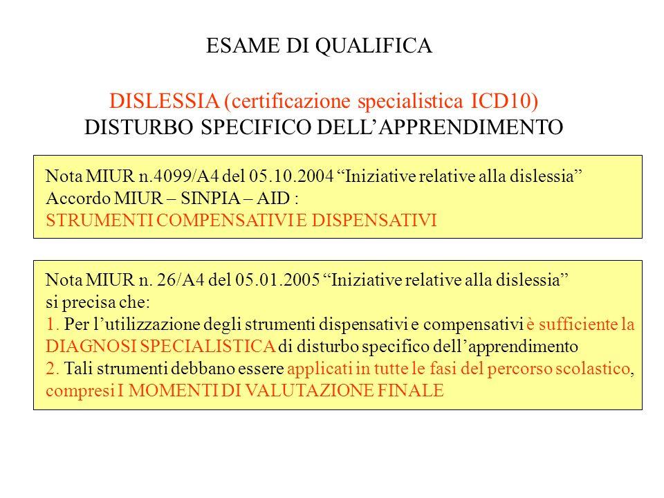 ESAME DI QUALIFICA DISLESSIA (certificazione specialistica ICD10) DISTURBO SPECIFICO DELLAPPRENDIMENTO Nota MIUR n.4099/A4 del 05.10.2004 Iniziative relative alla dislessia Accordo MIUR – SINPIA – AID : STRUMENTI COMPENSATIVI E DISPENSATIVI Nota MIUR n.
