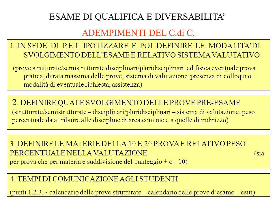 ESAME DI QUALIFICA E DIVERSABILITA ADEMPIMENTI DEL C.di C.