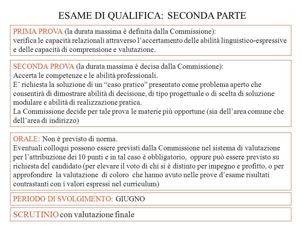 ESAME DI QUALIFICA: SECONDA PARTE PRIMA PROVA (la durata massima è definita dalla Commissione): verifica le capacità relazionali attraverso laccertamento delle abilità linguistico-espressive e delle capacità di comprensione e valutazione.