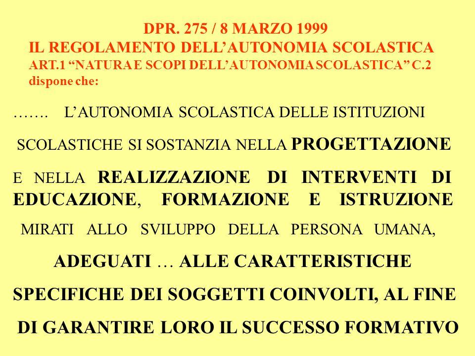 DPR. 275 / 8 MARZO 1999 IL REGOLAMENTO DELLAUTONOMIA SCOLASTICA ART.1 NATURA E SCOPI DELLAUTONOMIA SCOLASTICA C.2 dispone che: ……. LAUTONOMIA SCOLASTI