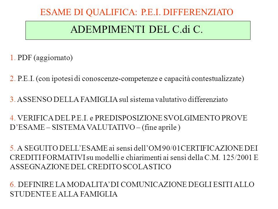 ESAME DI QUALIFICA: P.E.I.DIFFERENZIATO ADEMPIMENTI DEL C.di C.
