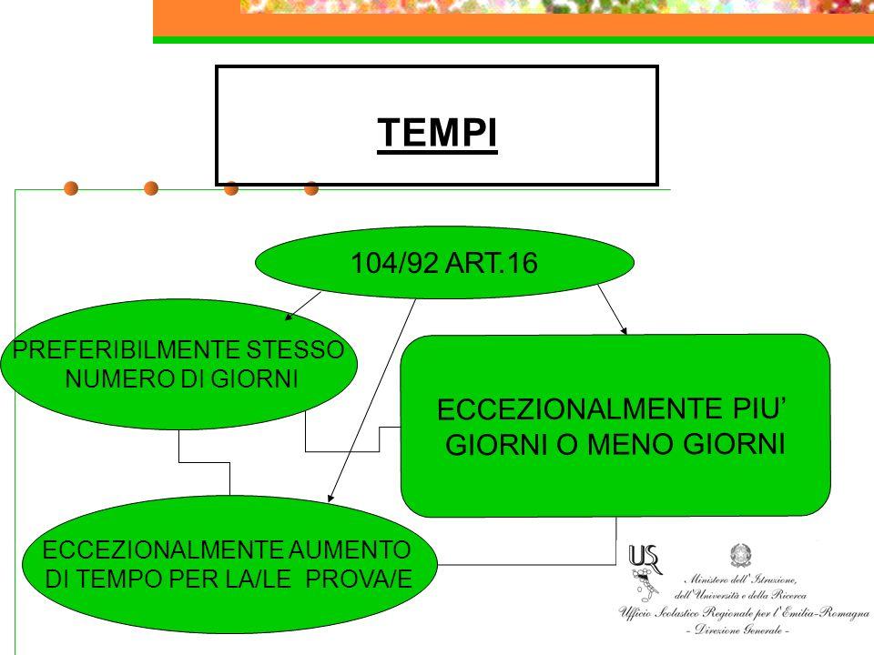 TEMPI 104/92 ART.16 PREFERIBILMENTE STESSO NUMERO DI GIORNI ECCEZIONALMENTE PIU GIORNI O MENO GIORNI ECCEZIONALMENTE AUMENTO DI TEMPO PER LA/LE PROVA/E