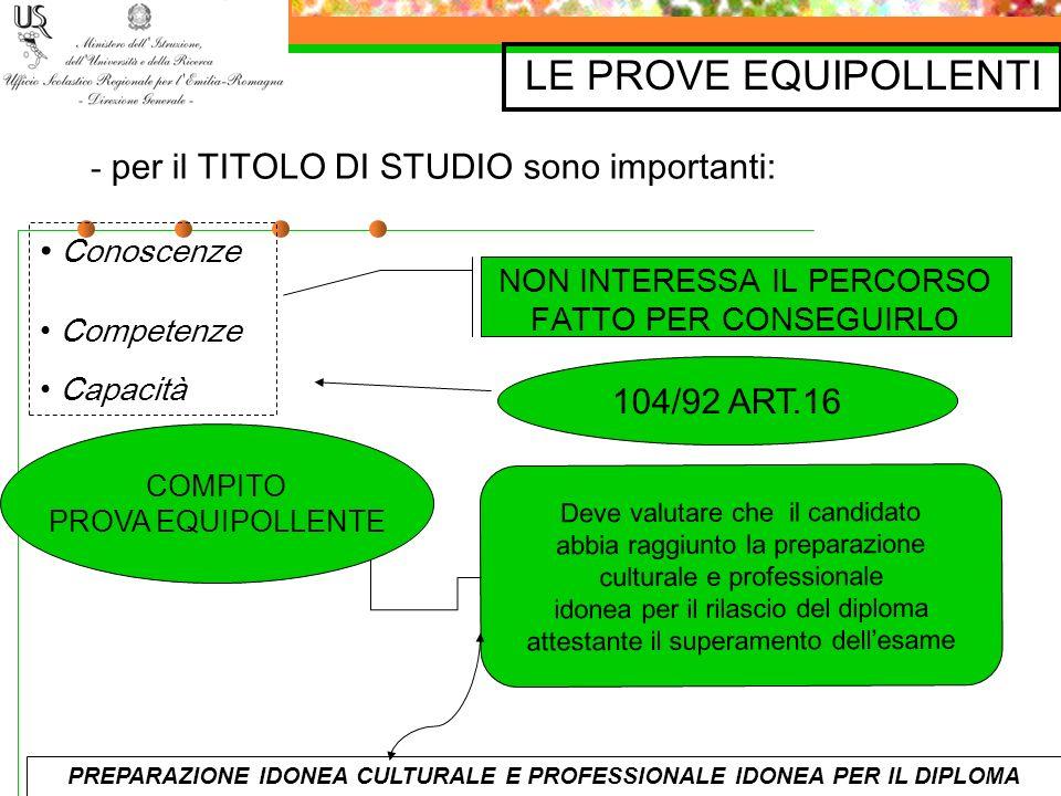 LE PROVE EQUIPOLLENTI - per il TITOLO DI STUDIO sono importanti: Conoscenze Competenze Capacità 104/92 ART.16 COMPITO PROVA EQUIPOLLENTE Deve valutare