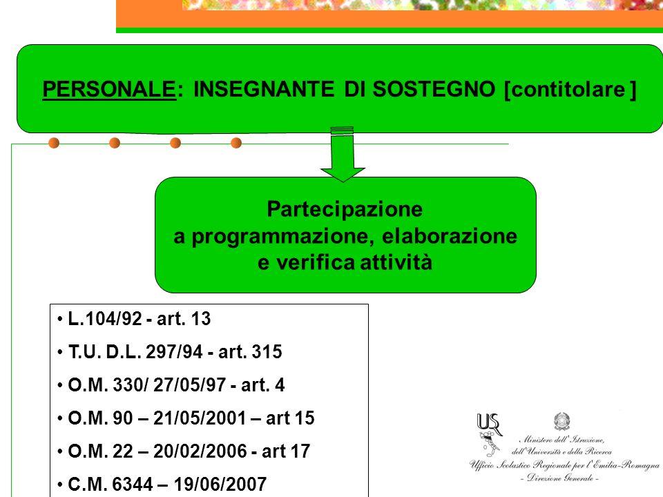 PERSONALE: INSEGNANTE DI SOSTEGNO [contitolare ] Partecipazione a programmazione, elaborazione e verifica attività L.104/92 - art. 13 T.U. D.L. 297/94