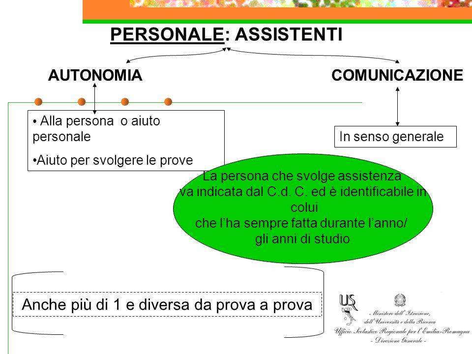 PERSONALE: ASSISTENTI AUTONOMIACOMUNICAZIONE Alla persona o aiuto personale Aiuto per svolgere le prove In senso generale La persona che svolge assist