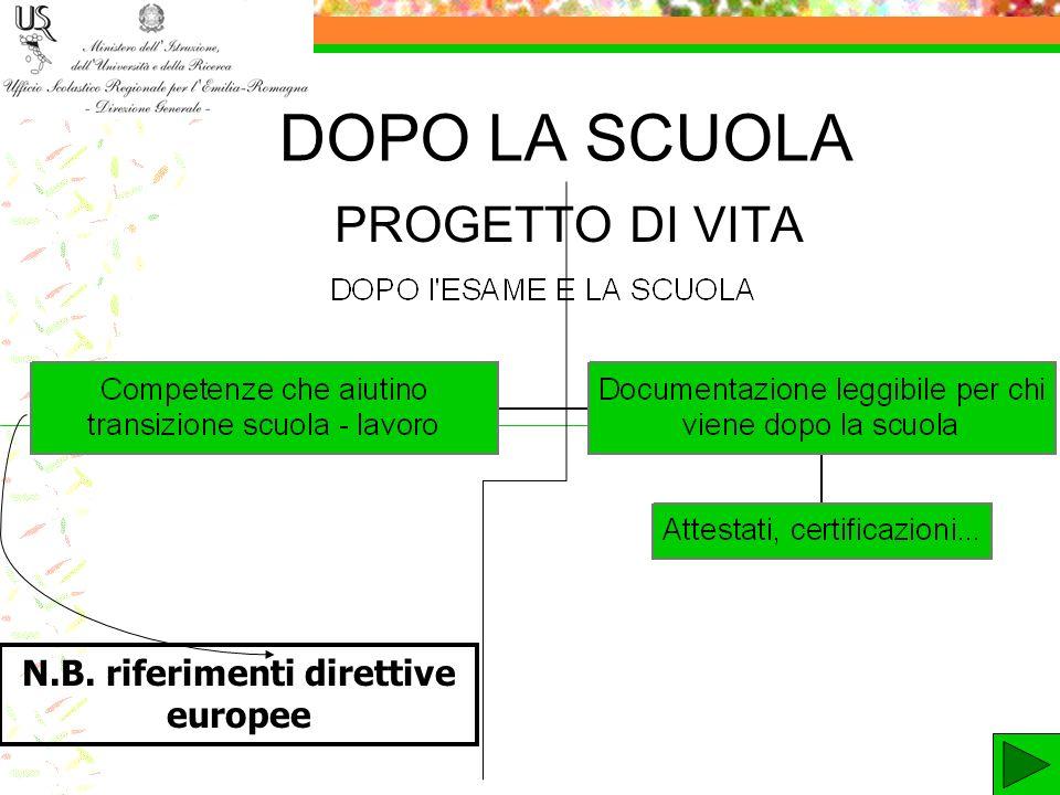 DOPO LA SCUOLA N.B. riferimenti direttive europee PROGETTO DI VITA