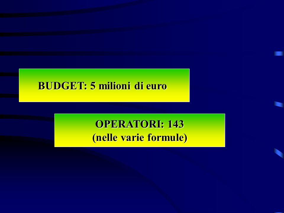 BUDGET: 5 milioni di euro OPERATORI: 143 (nelle varie formule)