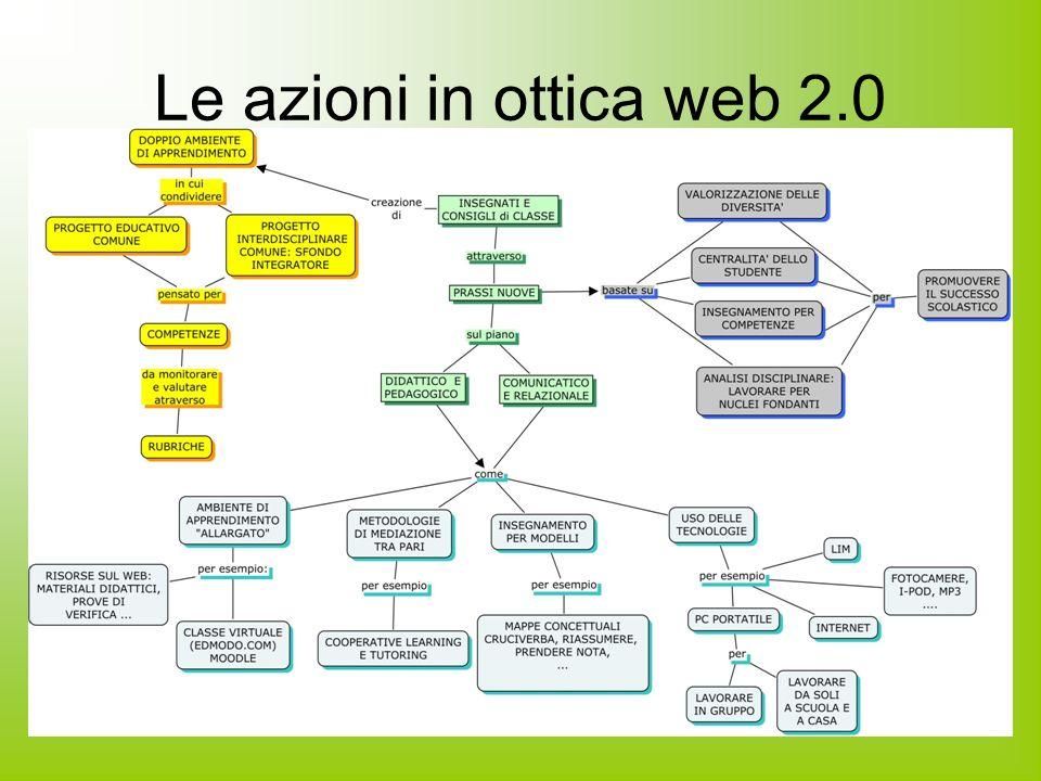Le azioni in ottica web 2.0