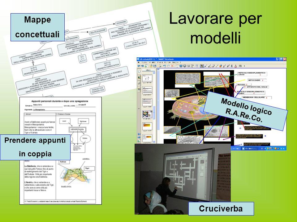 Lavorare per modelli Prendere appunti in coppia Modello logico R.A.Re.Co.