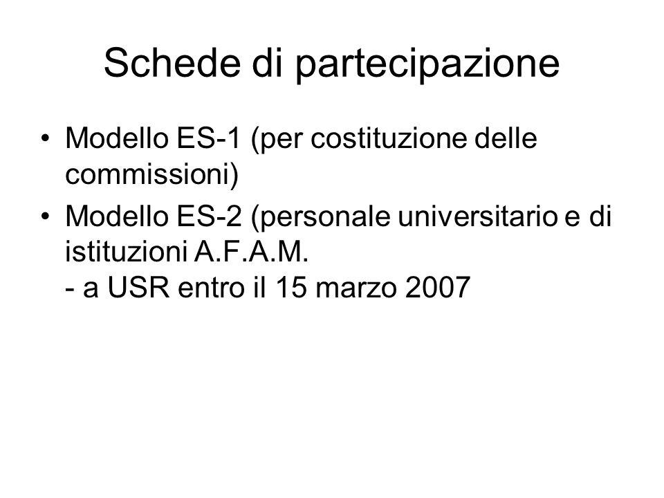 Schede di partecipazione Modello ES-1 (per costituzione delle commissioni) Modello ES-2 (personale universitario e di istituzioni A.F.A.M.