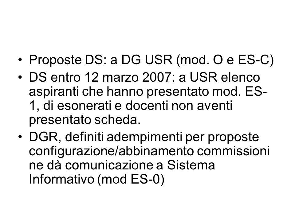 Proposte DS: a DG USR (mod.