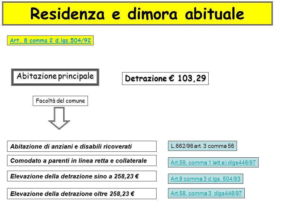 Art. 8 comma 2 d.lgs.504/92 Art. 8 comma 2 d.lgs.504/92 Residenza e dimora abituale Abitazione principale Detrazione 103,29 Abitazione di anziani e di