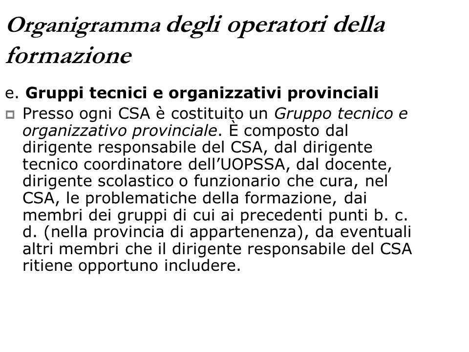 Organigramma degli operatori della formazione e.