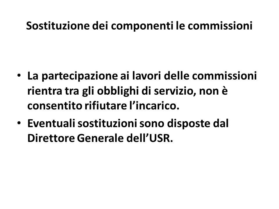 Sostituzione dei componenti le commissioni La partecipazione ai lavori delle commissioni rientra tra gli obblighi di servizio, non è consentito rifiutare lincarico.